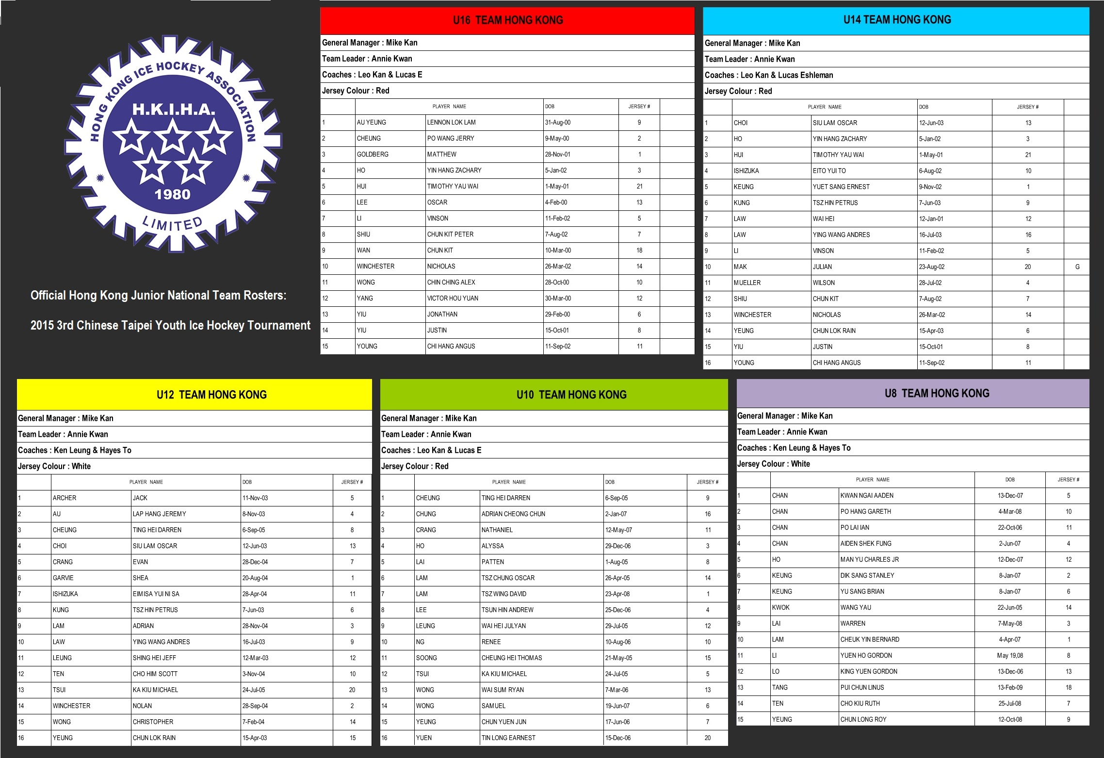 Team Rosters
